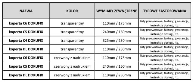Koperty kurierskie wymiary tabelka